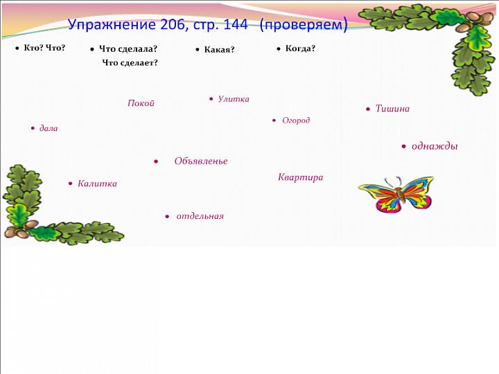 Возврат к списку работ.  Части речи в русском языке.  3 класс.